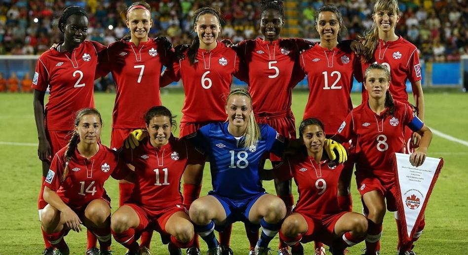 Прогноз матча по футболу Канада (Ж) - Швейцария (Ж)