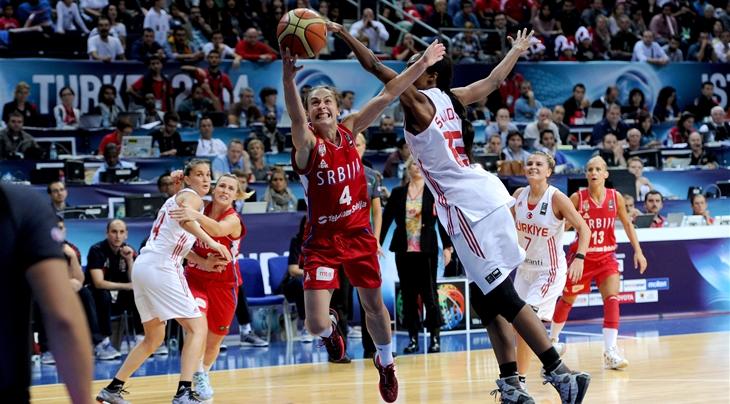 Прогноз матча по баскетболу Франция - Сербия
