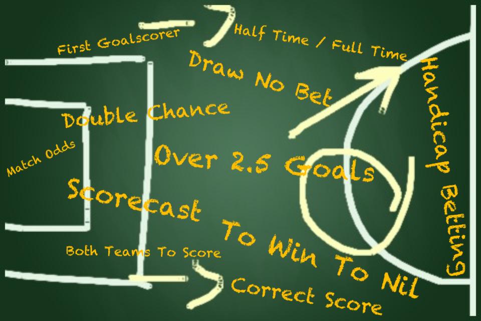 системы и стратегии ставок на спорт